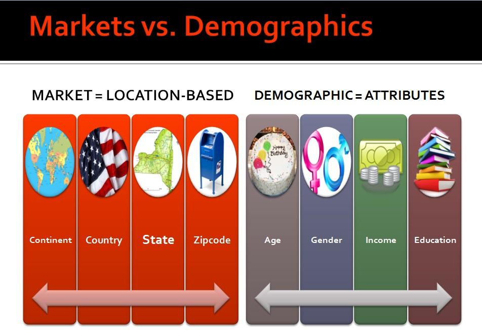 marketing vs. demographics infographic